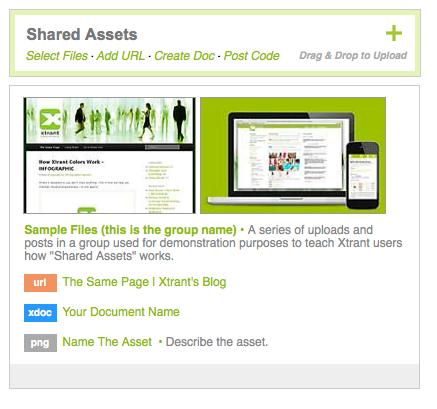 Asset Group Published
