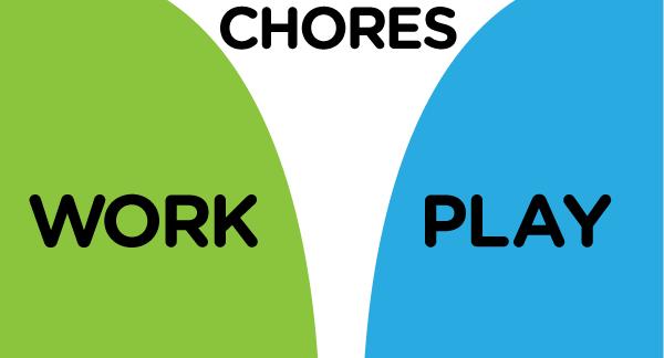 workchoresplay